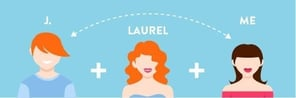 2. Threesomes with Laurel