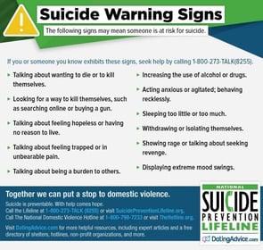 Photo of suicidal warning signs
