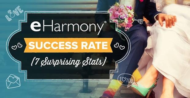 Eharmony Success Rate