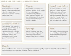 Screenshot of eFlirt's services