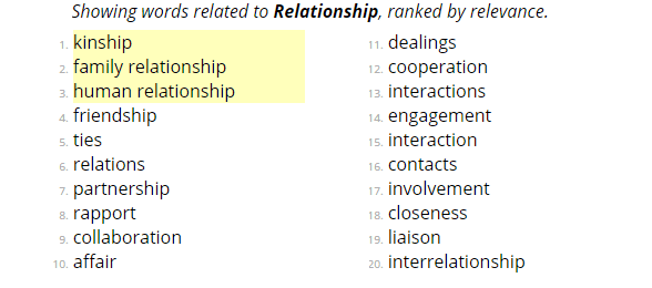 Screenshot of OneLook's synonyms page for the word 'relationship'