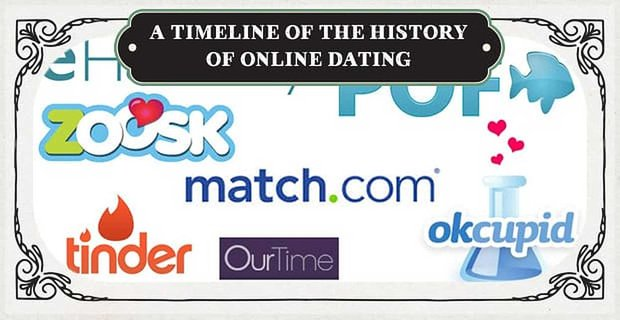 """The History of Online Dating"" — (A Timeline From Paper Ads to Websites)"