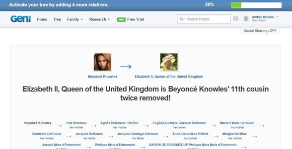 Screenshot of Beyoncé Knowles' relation to Queen Elizabeth II