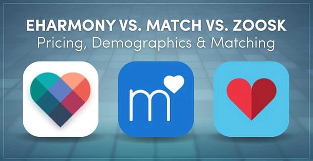 eHarmony vs. Match vs. Zoosk: Pricing, Demographics & Matching