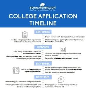 Scholarships.com's college application timeline