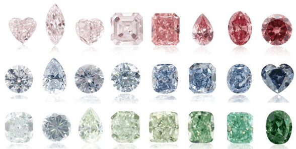 Screenshot of Leibish & Co. colorful diamonds