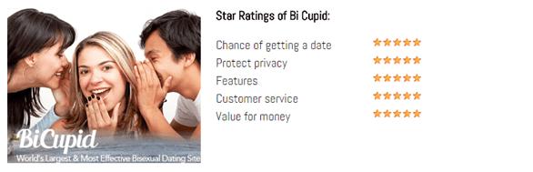 Screenshot of Bi Cupid review on GirlsDatingSites.com
