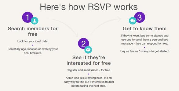 Screenshot of RSVP's sign-up process