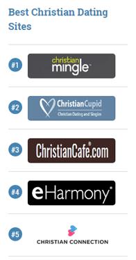 Screenshot Top5ChristianDatingSites.com's dating platform rankings