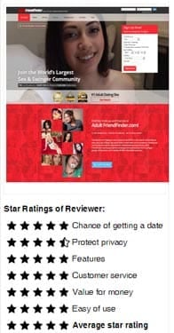 Screenshot of a FWBSites.com review