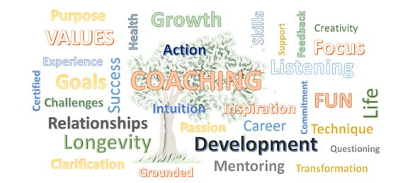Screenshot of a coaching word cloud