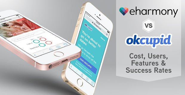 eharmony vs. OkCupid: Cost, Users, Features & Success Rates