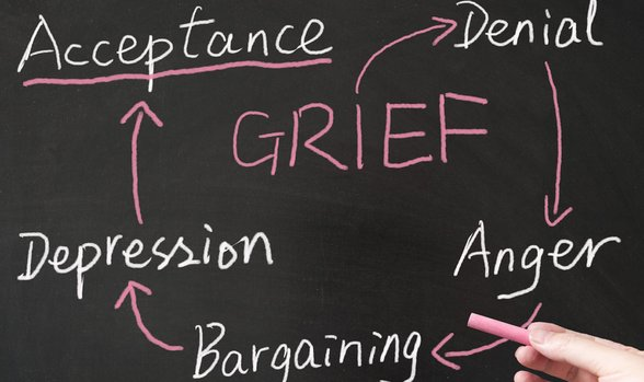 Photo of the grief cycle
