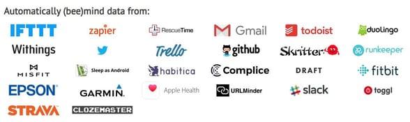 Screenshot of Beeminder's partners