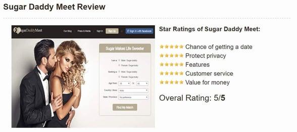 Screenshot of sugar dating site review