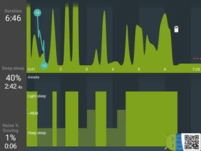 Screenshots of Sleep As Android results