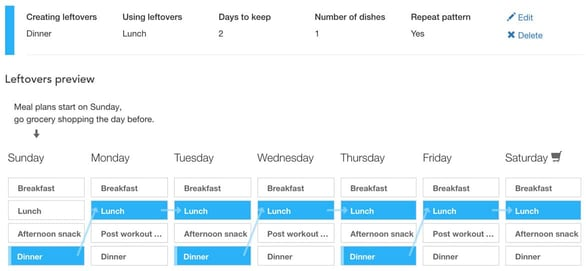 Screenshot of Eat This Much meal planning