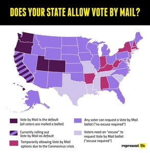 Graphic showing U.S. states with vote by mail in place
