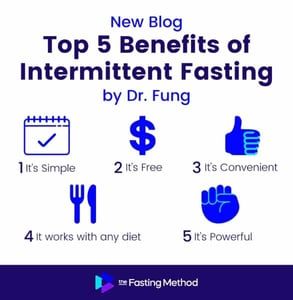 Photo from the Fasting Method