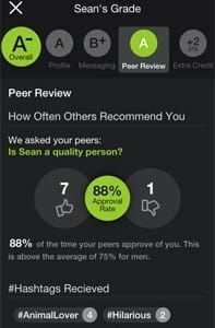 An example of the Peer Review page