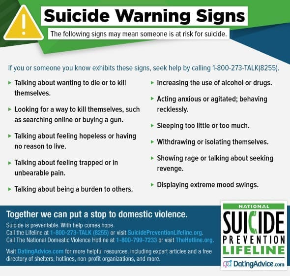 Photo of suicidal warning signs