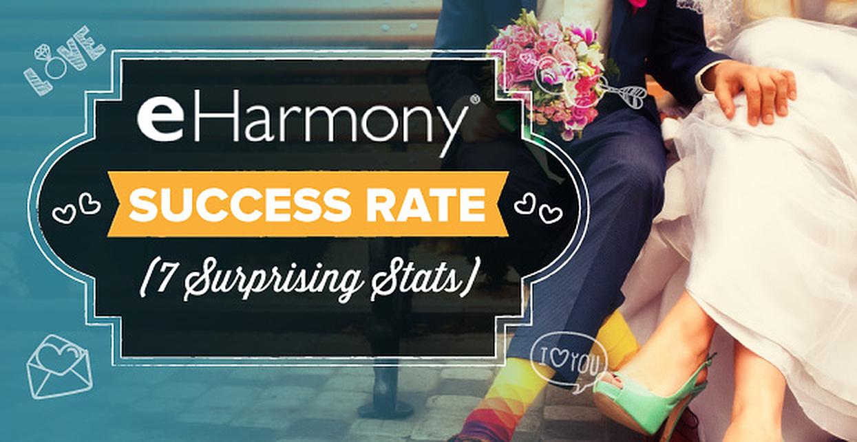 eHarmony Success Rate (7 Surprising Stats)