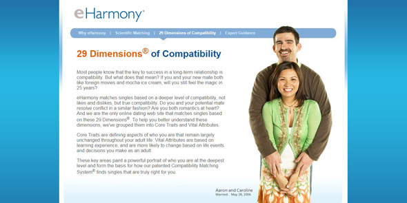 Screenshot of eHarmony compatibility matching system