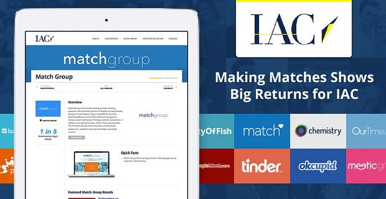 Making Matches Shows Big Returns for IAC
