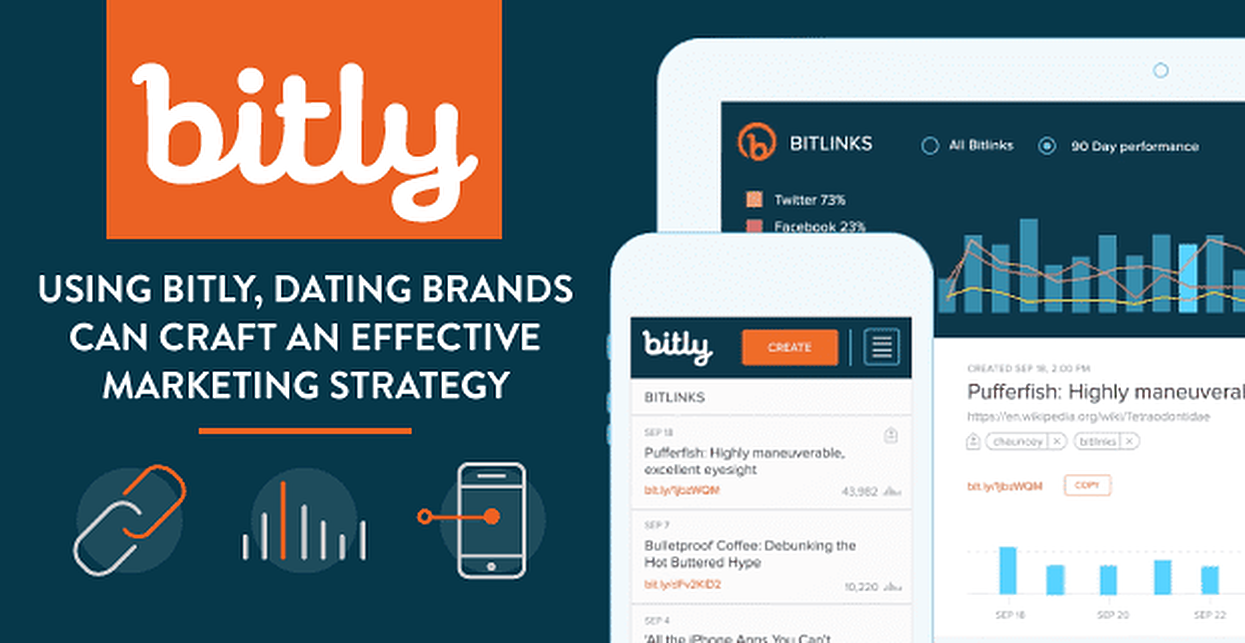 Craft a Marketing Strategy Via Analytics: Bitly™ Offers Dating Brands a Holistic View of How Their Links are Performing