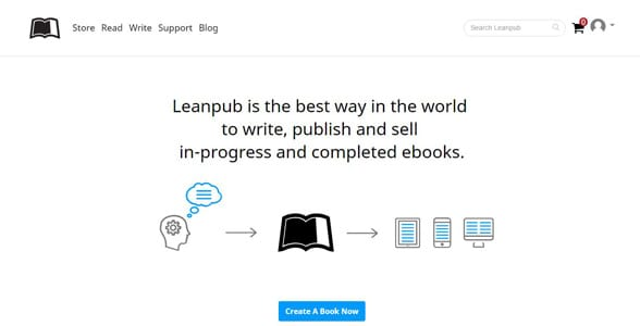 Screenshot of Leanpub's homepage