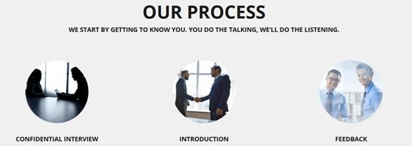 Screenshot of the Bespoke Matchmaking process