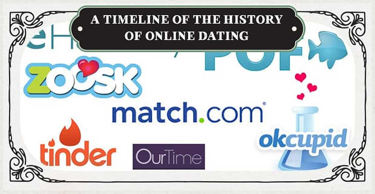 Dating gay personals