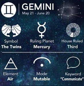 Lesbian astrology matches