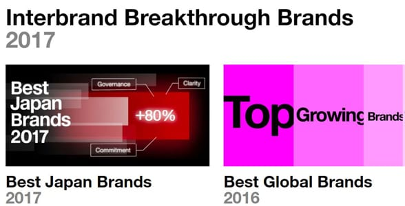 Screenshot of Interbrands' Best Brands page