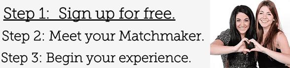 gratis christian website for dating