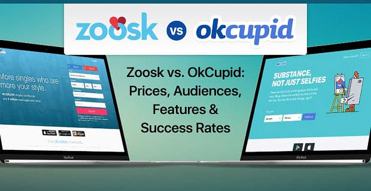 Zoosk vs. OkCupid: Prices, Audiences, Features & Success Rates