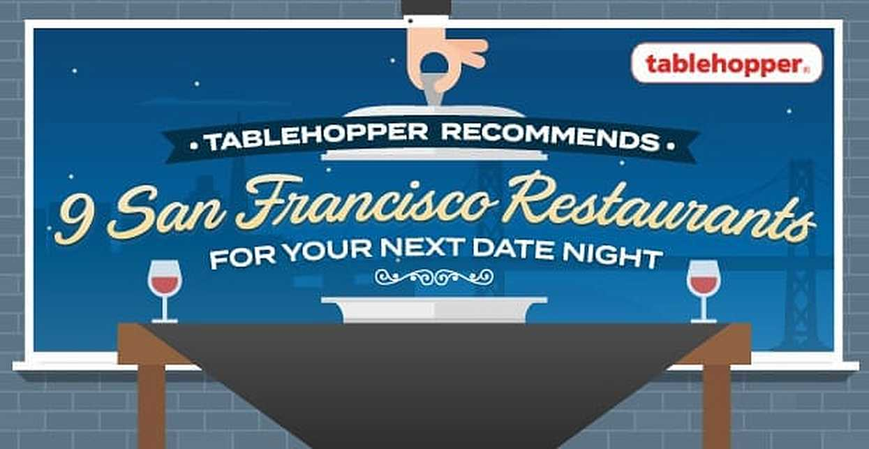 Tablehopper™ Recommends 9 San Francisco Restaurants for Your Next Date Night or Special Occasion
