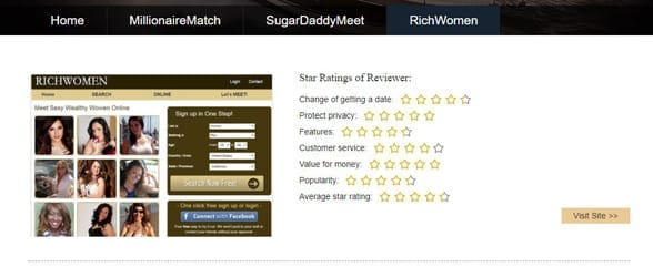 Screenshot of a MillionairesDatingSites.com review