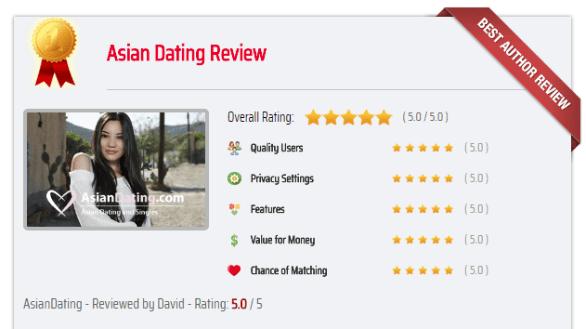 Screenshot of an AsianDatingWebsites.net in-depth review