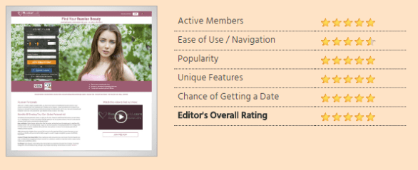 Screenshot of RussianDateSites.com review