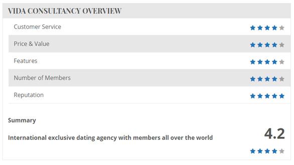 Vida dating agency