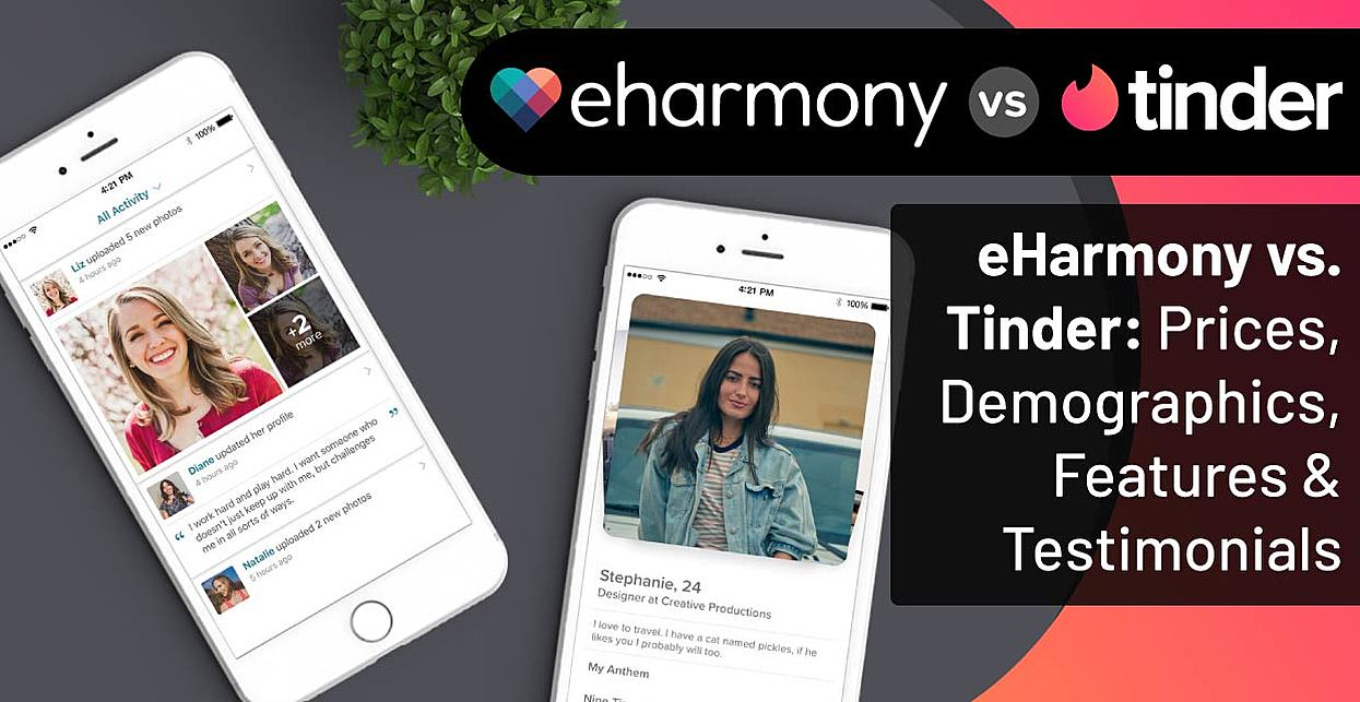 eHarmony vs. Tinder: Prices, Demographics, Features & Testimonials