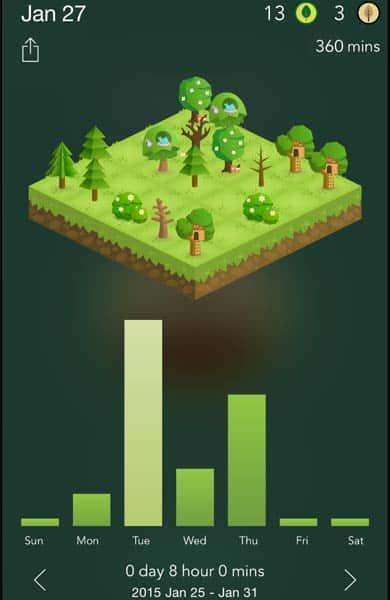 Screenshot of Forest